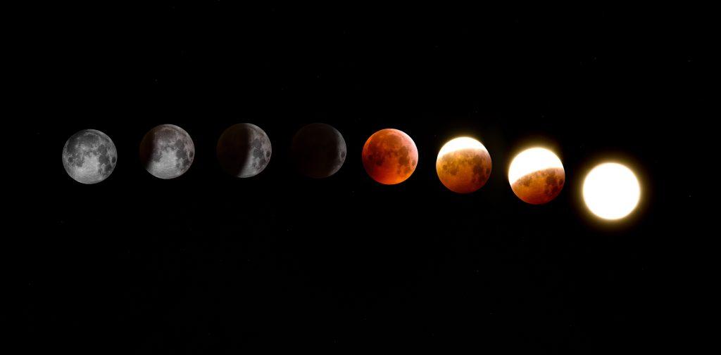 Maan cycli in Vedische Astrologie